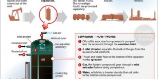 Oil Train Explosions: The Importance of Removing Volatile Gases – INFOGRAPHIC